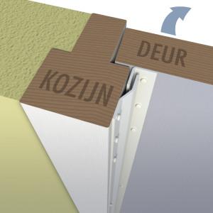 Secustrip voordeur