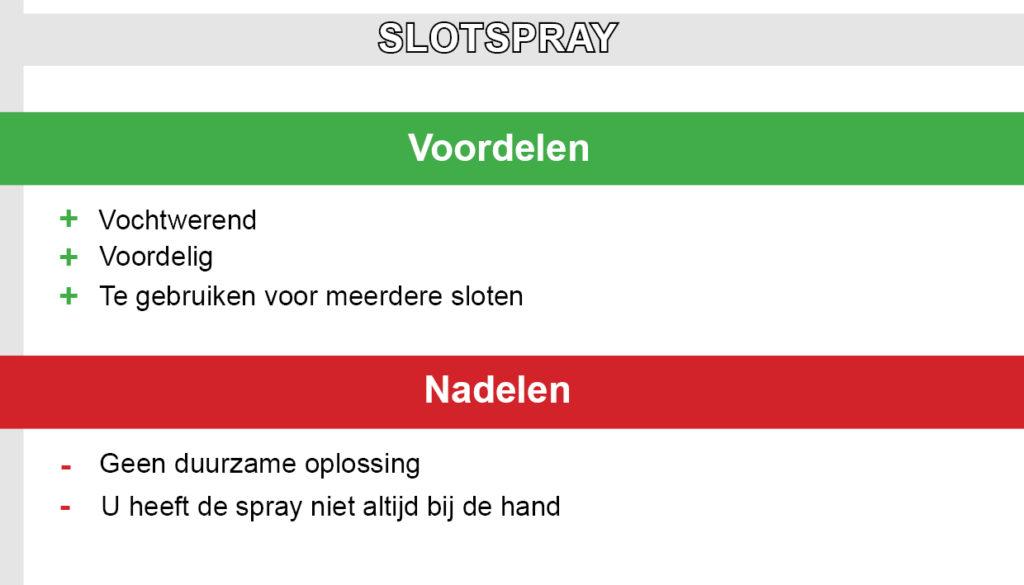 Slotspray